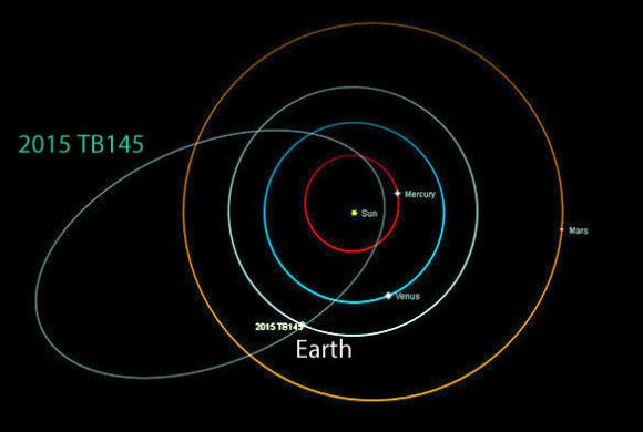 Asteroid 2015 TB145 will pass only about 1.3 times the distance of the Moon from Earth overnight. That and its large size - about 1,300 feet (400 meters) will bring it into view of modest-sized telescopes. Credit: Gianlua Masi