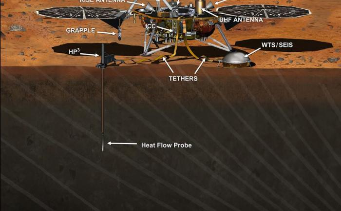 Artist's concept of NASA's InSight Mars lander fully deployed for studying the deep interior of Mars. NASA has suspended the launch of the mission which had been planned for March 2016 until at least 2018 due to a vacuum leak in the seismometer instrument provided by France's Centre National d'Études Spatiales (CNES).  Credits: NASA/JPL-Caltech