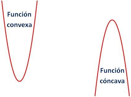Funciones - funciones