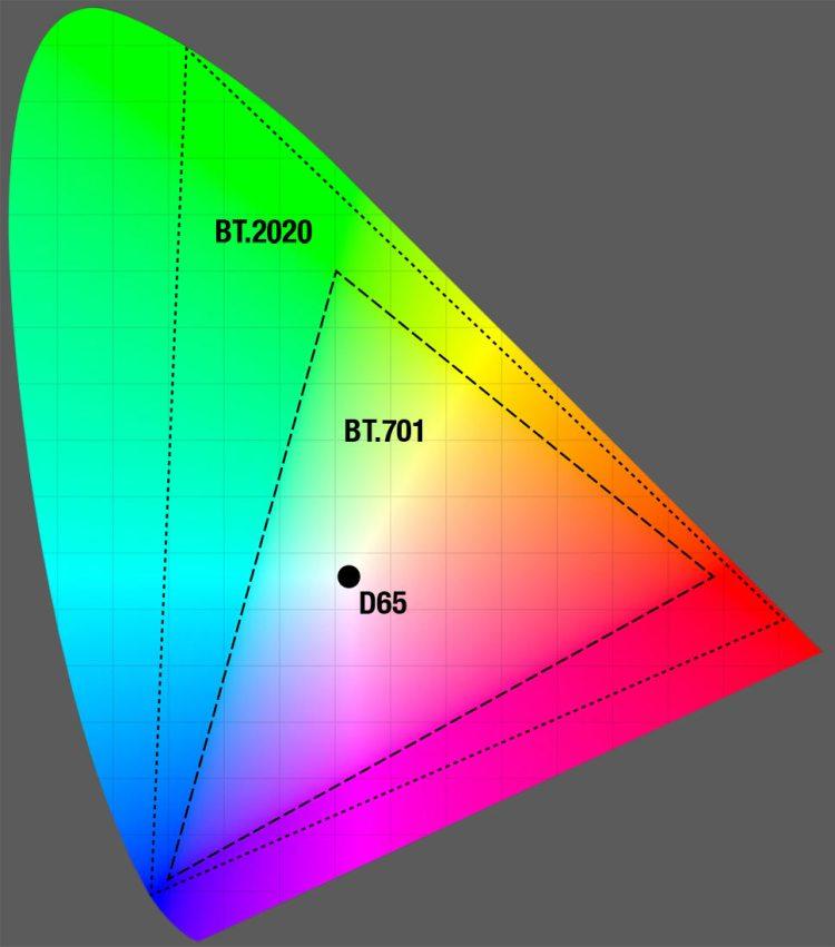 B_0214_Farbraum_Diagramm[1]