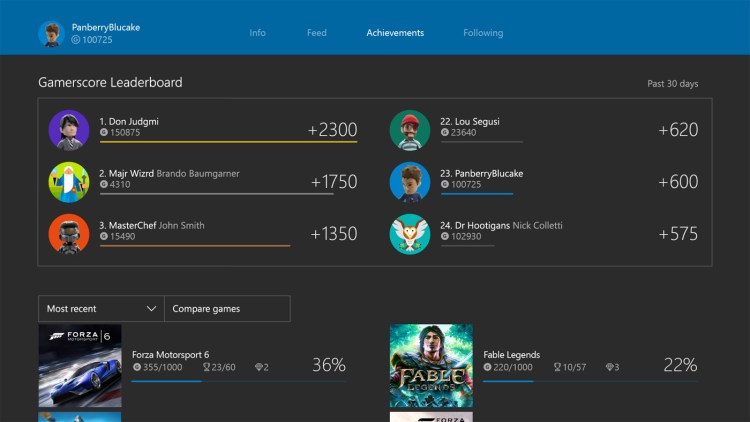 xbox-one-leaderboard