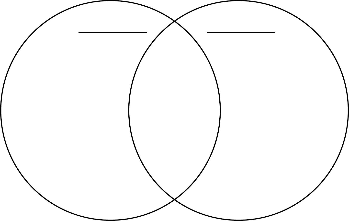 venn diagram logic activity