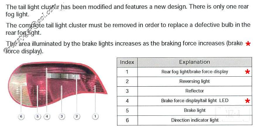 Z4 - Rear Fog Light Activation - Bimmerfest - BMW Forums