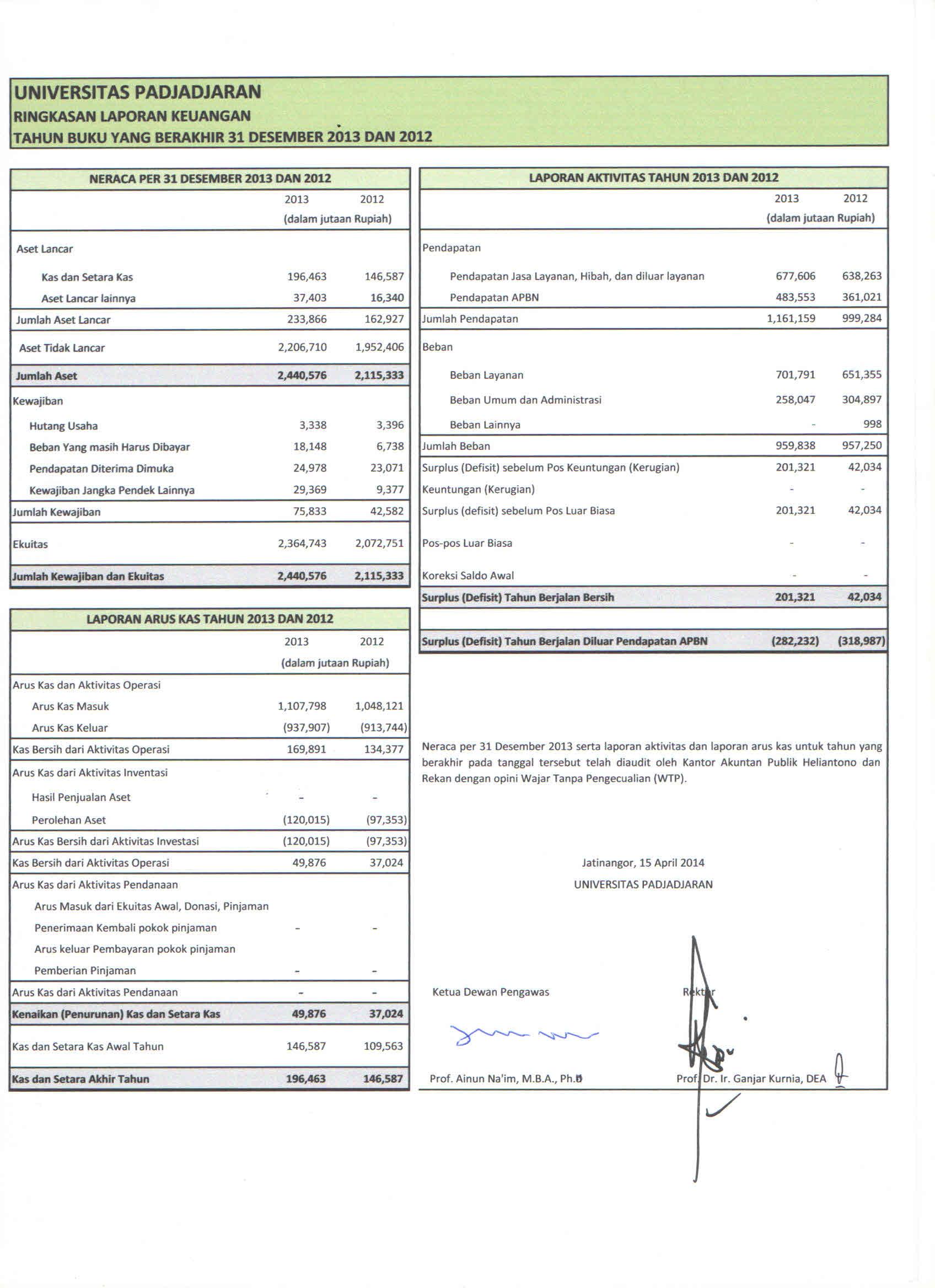 Judul Seminar Akuntansi Perpajakan Akuntansi Itu Mudah Memahami Akuntansi Dengan Kesederhanaan 2336 Jpeg 306kb Analisa Laporan Keuangan Kuliah Akuntansi Caroldoey
