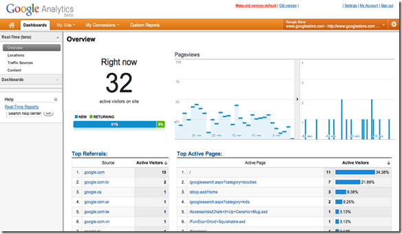 google-analytics-real-time-unpocogeek.com