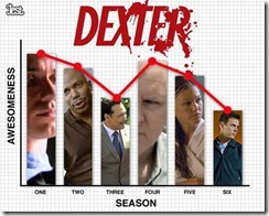 dexter quality - unpocogeek.com