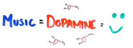 music-and-dopamine-unpocogeek.com_.png
