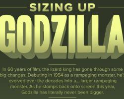 Los tamaños de Godzilla a travez del tiempo