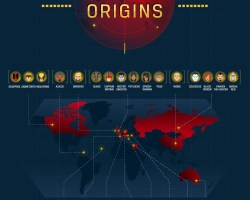 Lugares de nacimiento de los súper héroes de Marvel