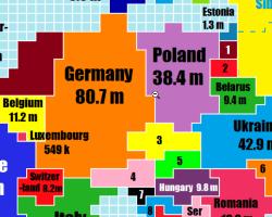 El mapa de nuestro mundo reimaginado de acuerdo a la población de cada país