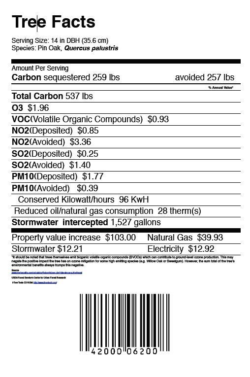 Urban Natural Resources Institute » Tree \u0027Nutrition\u0027 Labels Template - ingredient label template