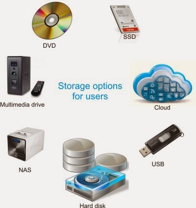 Data Storage and Backup Solutions - Upgrade Taos Computer Solutions