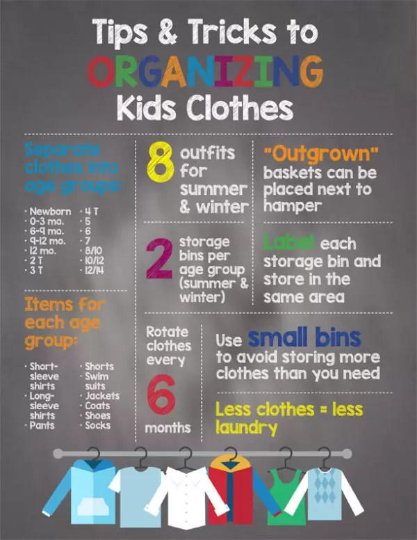 Never stress about organizing your kids clothes again! - Uplifting