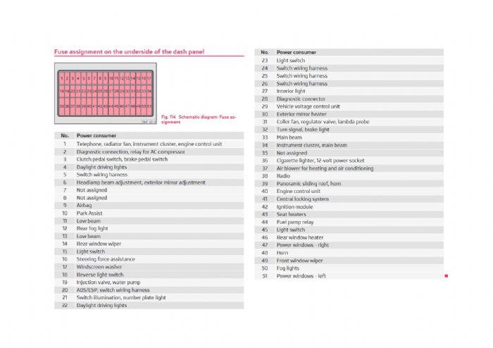 DOC ➤ Diagram Skoda Felicia Fuse Box Diagram Ebook Schematic