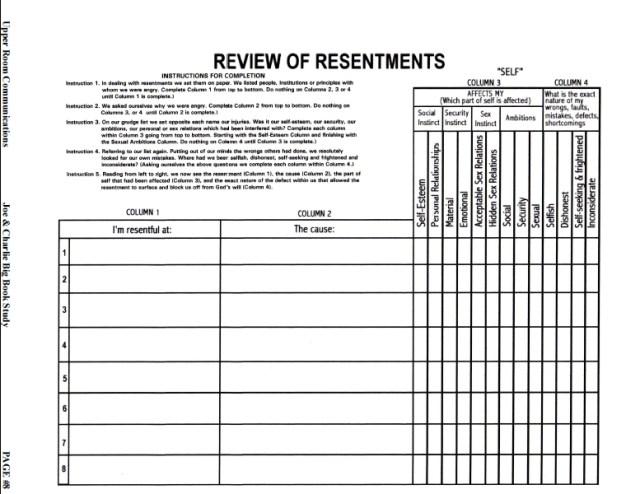 big book shelf 4th step worksheet Step 1 Worksheets Big Book – Joe and Charlie Worksheets