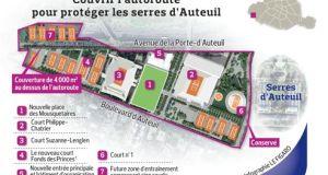 Contre-projet Roland-Garros