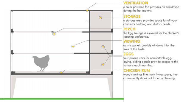 diagram for chicken coop