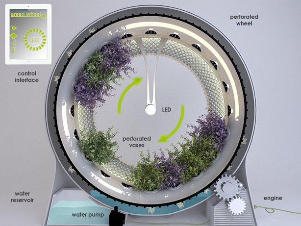 From outer space to small space rotary indoor hydroponic for Outer space urban design
