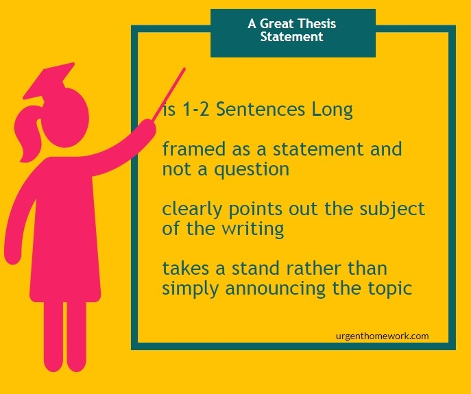 Everything you Need to Know About Writing a Great Thesis Statement