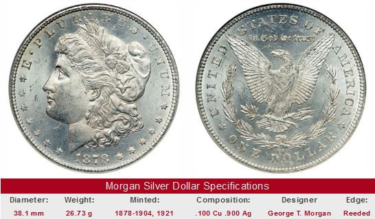 The History of Morgan Dollar Values Since 1950