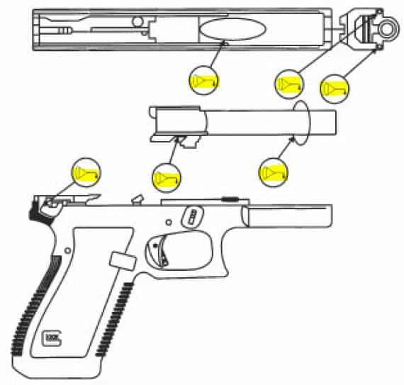 Pistol Maintenance Key Lubrication Points - USA Carry