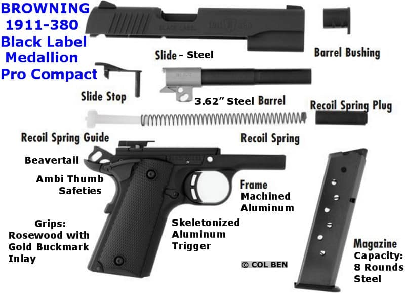 A Low-Recoil Compact 380 Pistol for Carry - The Browning 1911-380