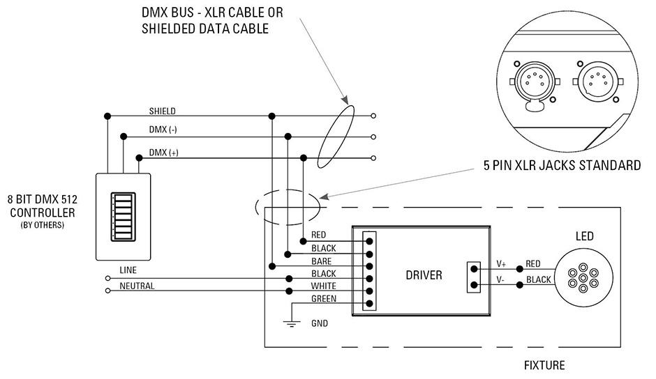 Dmx Cable Diagram - Wiring Diagrams