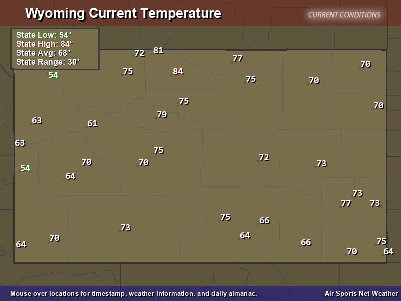 current weather buffalo, wy