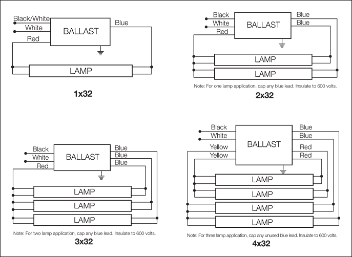 1 lamp t8 ballast wiring diagram