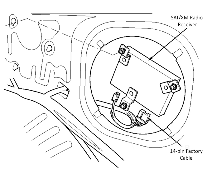 wiring sat box receiver