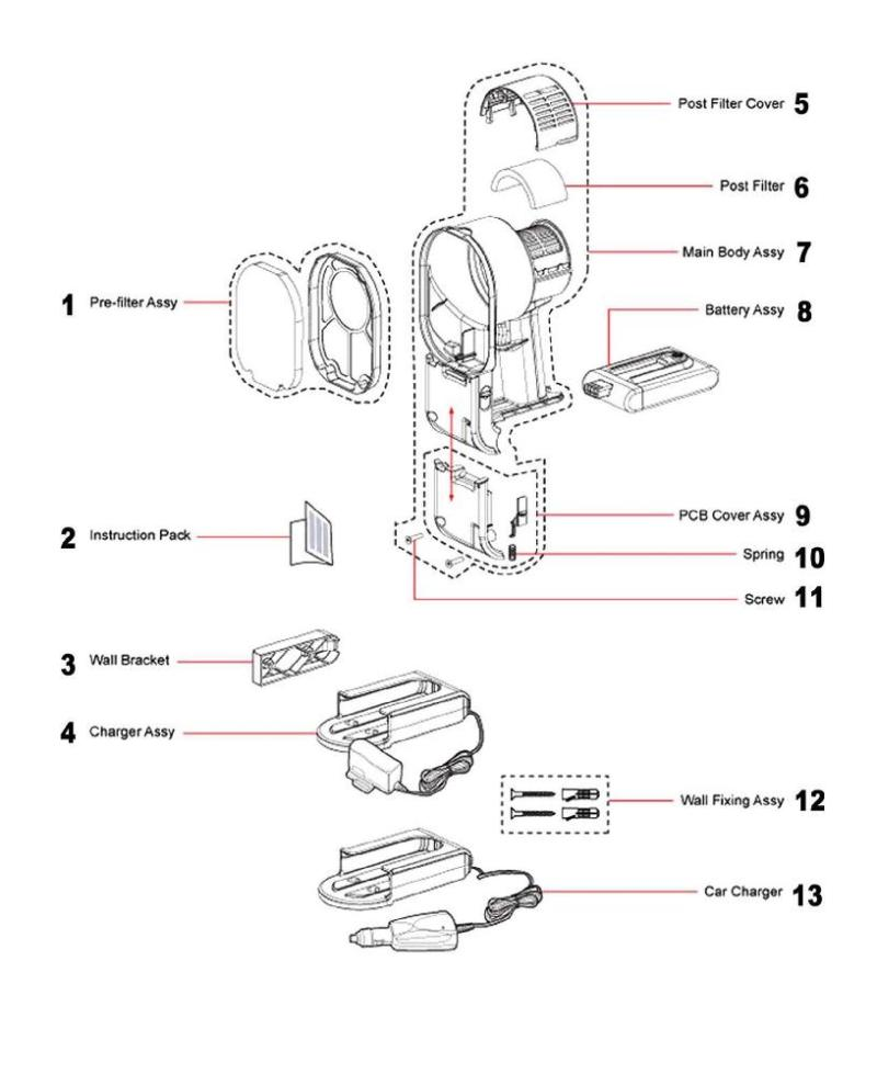 ... • Inspiring A Vacuum Cleaner Parts Images Gallery Diagram ...