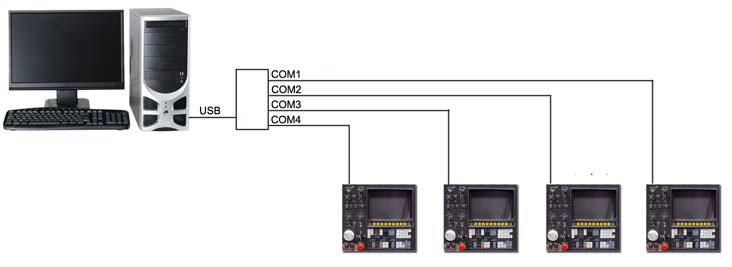 serial wiring diagram usb to serial wiring diagram usb image wiring