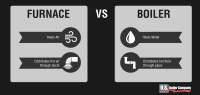 Do I Have a Boiler or a Furnace? | U.S. Boiler Company