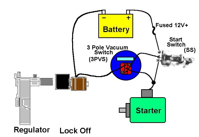 6 5 Onan Generator Remote Start Wiring Diagram Wiring Diagram