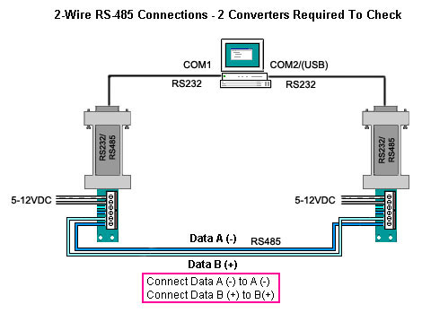 Rs422 Wiring Diagram Wiring Diagram