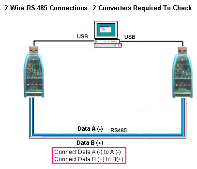 How to make a RS232 to RS485 Port Check  Serial Data Communication