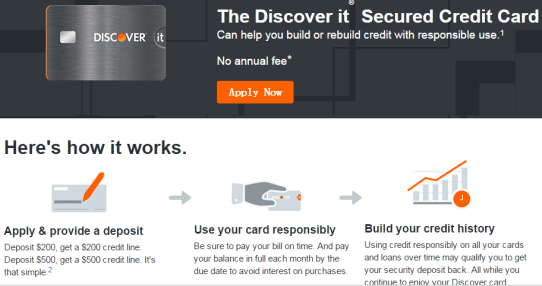 Discover IT Secured Card introduction