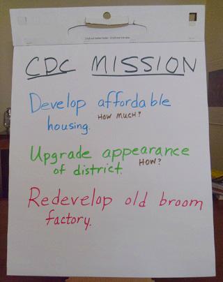 Forming a Community Development Corporation