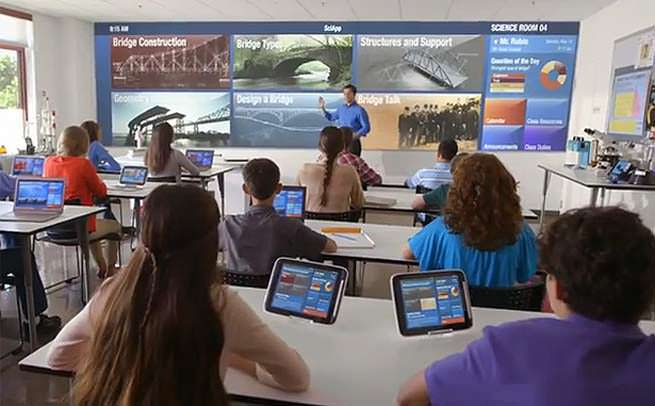 Use of Technology in the Classroom, How important Is It? - Use of