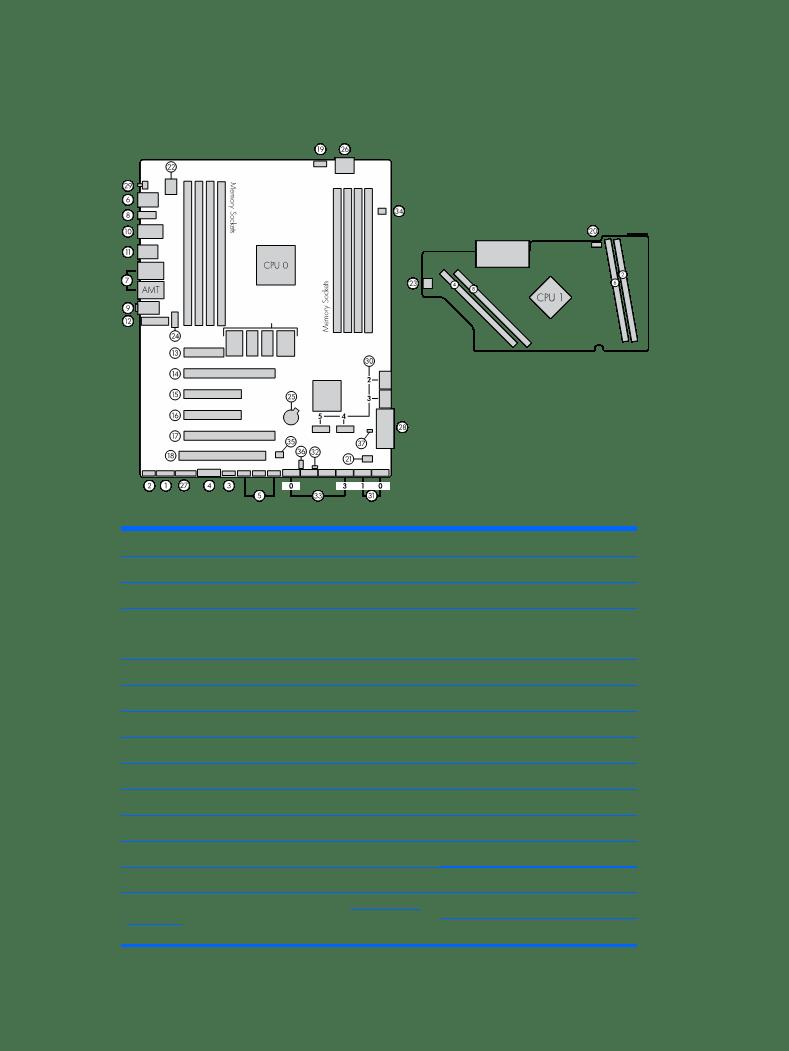Hp Z420 Manuals Auto Electrical Wiring Diagram Yamaha Xeon