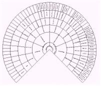 diagramming tools windows