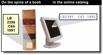The Library Of Congress Classification System Lc