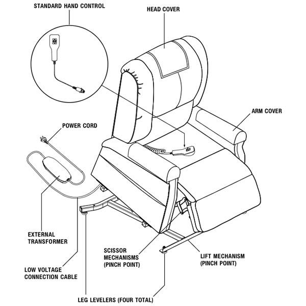 lift chair moter diagram lift chair reviews