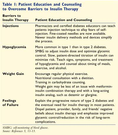 How to Initiate, Titrate, and Intensify Insulin Treatment in Type 2