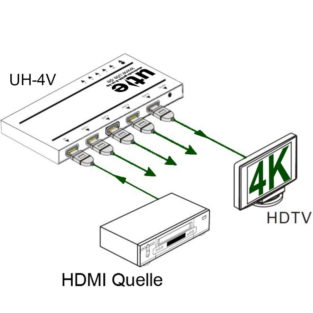 hdmi splitter circuit diagram