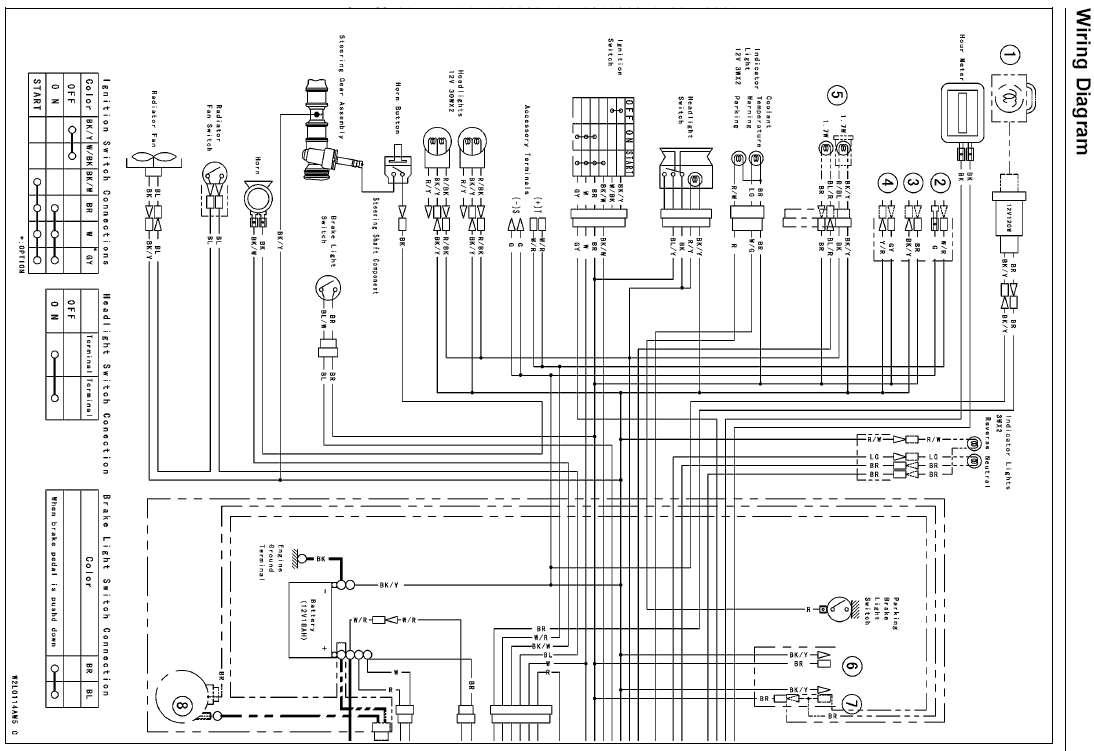 utv led turn signal wiring diagram