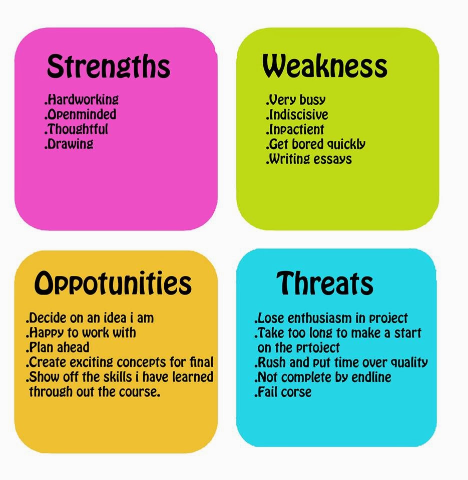 what are strengths of a person