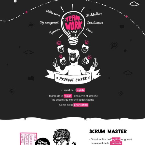 Feature team : l'infographie
