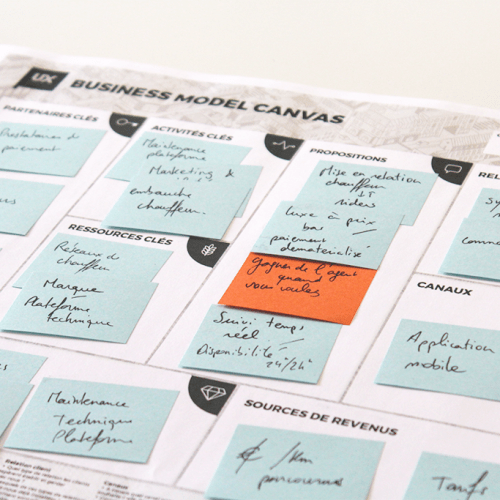 Template Business Model Canvas by UX-Republic