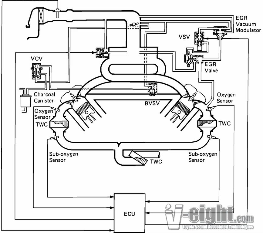 1999 lexus ls400 engine diagram